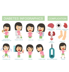 Diabetes infographic woman vector