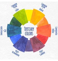 Watercolor tertiary colors chart vector image