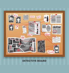 Private investigation board composition vector