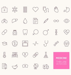 Medicine Outline Icons for web and mobile apps vector image vector image