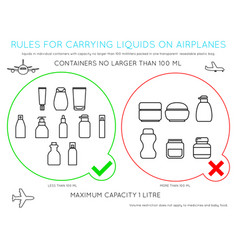 Airport rules for liquids in carry on luggage vector