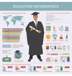 Education infographic Symbols and design elements vector