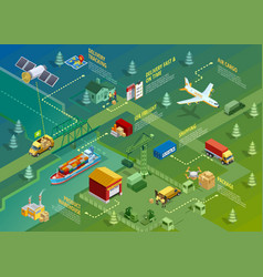 Logistics Isometric Infographics vector