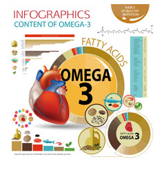Omega-3 healthy heart vector