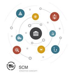 Scm colored circle concept with simple icons vector