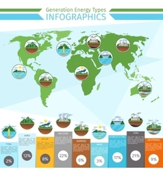Generation energy types infographics vector