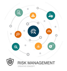 Risk management colored circle concept with simple vector