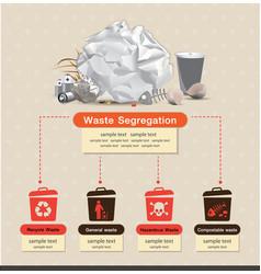 Waste segregation vector