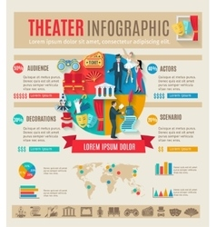 Theater Infographics Set vector