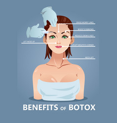 Benefits of botox vector