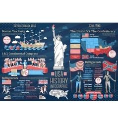 Set of usa history infographics revolutionary vector