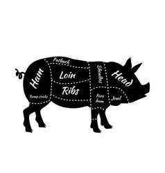 American US Cuts of Pork vector image