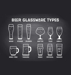 Poster beer glassware types vector