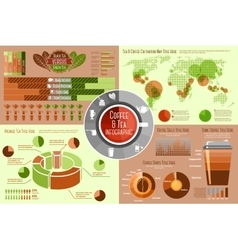 Set of Coffee and Tea Infographic elements with vector image