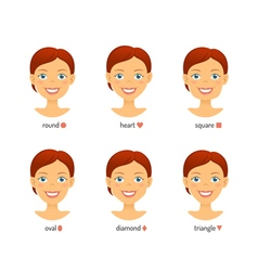 Woman face different types vector image vector image