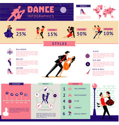 Flat dance infographic concept vector