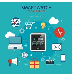 smart watch technology concept background vector image