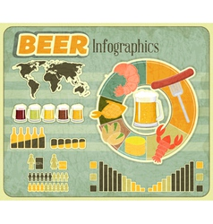 Beer icons Snack and elements vector image vector image