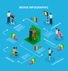 movie shooting infographic template vector image