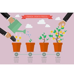 Financial growth process timelline infographic vector