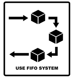 Use fifo system sign FIFO - first in first out vector image