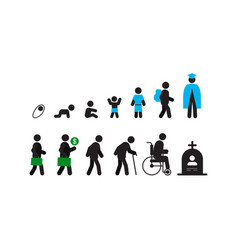Human life cycle silhouette icon vector
