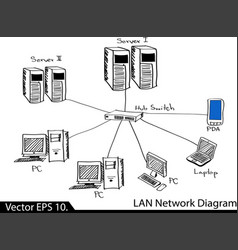 Lan network diagram vector