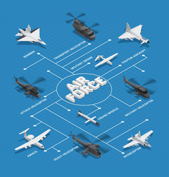 Military air force isometric flowchart vector