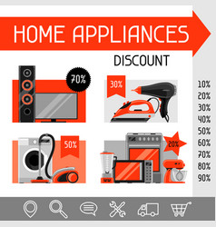 Website template with home appliances household vector
