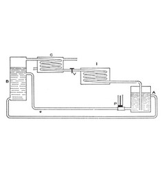 Ammonia and water cycle absorption machine with vector