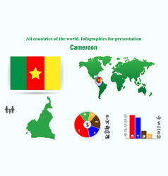 44 cameroon all countries of the world vector image