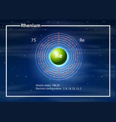Chemist atom of rhenium diagram vector