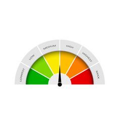 meter gauge speedometer with measure satisfaction vector image