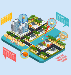 Relocation service isometric composition vector