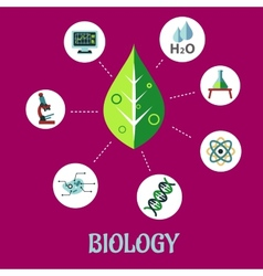 Biology flat concept design vector