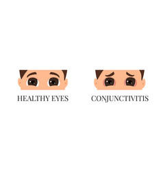 man with conjunctivitis vector image vector image