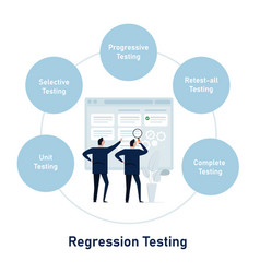 Regression testing process re-running test vector