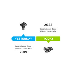 Infographic timeline for 2 steps options vector