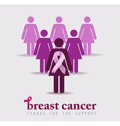 Breast cancer awareness design of pink women vector