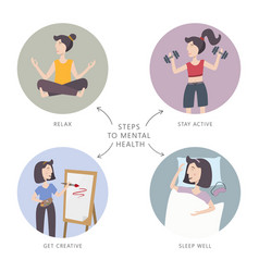 Mental health care steps to vector