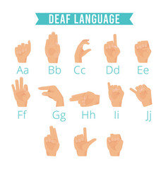 Hands language deaf human gestures alphabet emoji vector