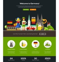 Traveling to germany website header banner with vector