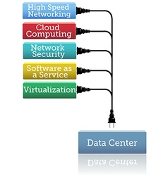 Network Data Center Security Software vector image