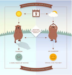 Happy groundhog day infographic vector