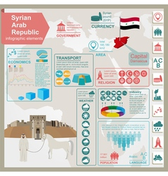 Syria infographics statistical data sights vector