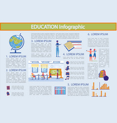 inscription education infographic vector image