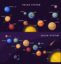 solar system banner set earth saturn mercury vector image