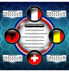 euro soccer group a vector image