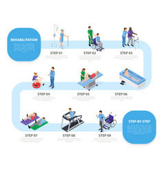 Physiotherapy isometric infographics vector