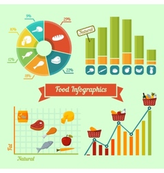 Supermarket foods infographics charts and graphs vector